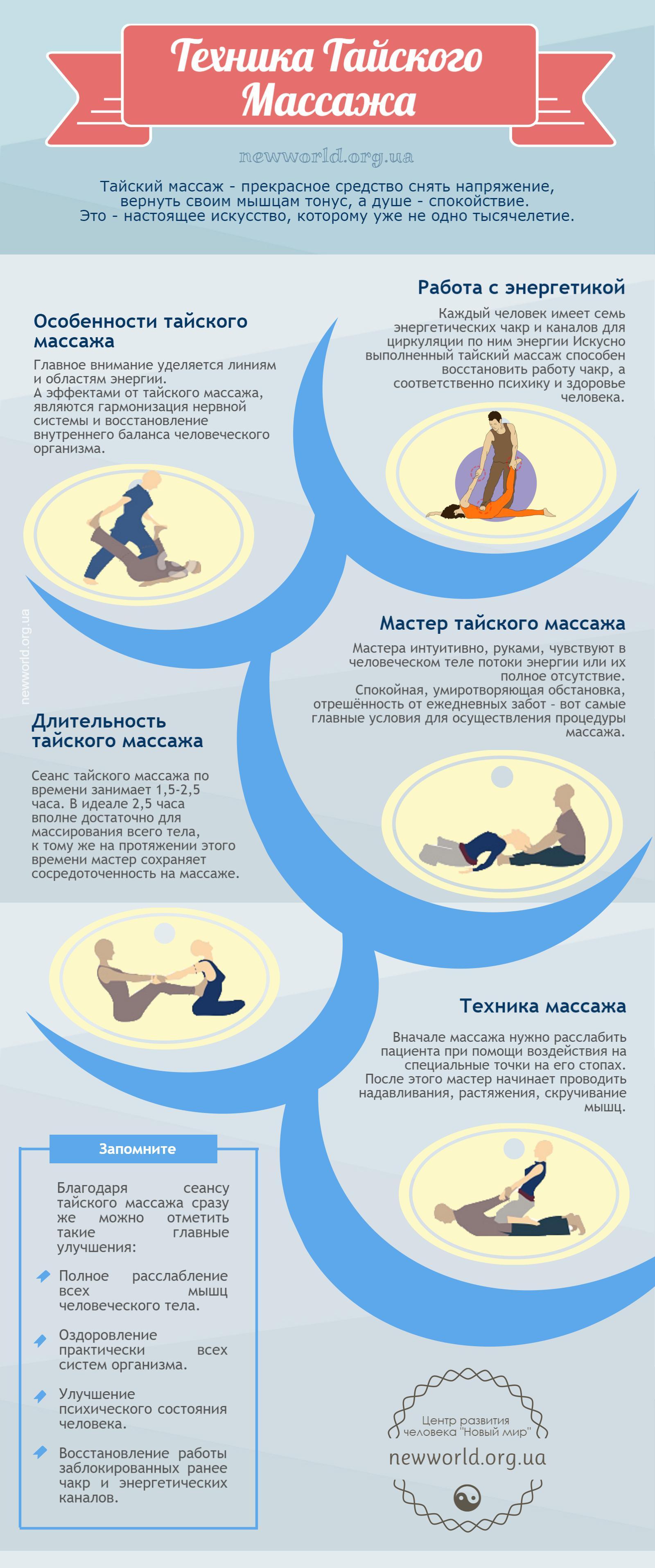 texnica thai massage