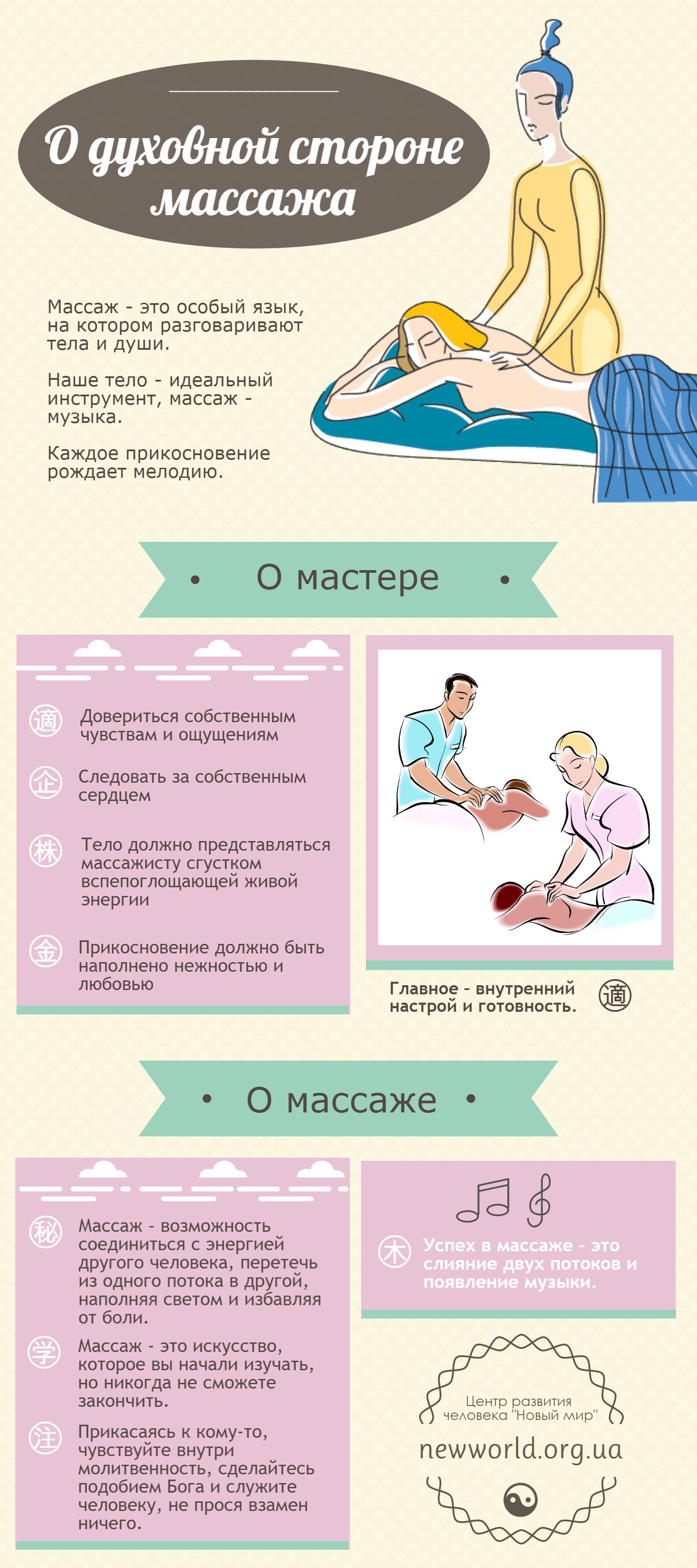 duhovnaoi storona massaga