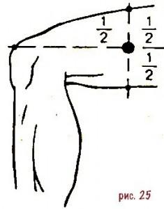 25-impotenzia
