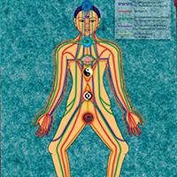 thai-massage-energy-lines
